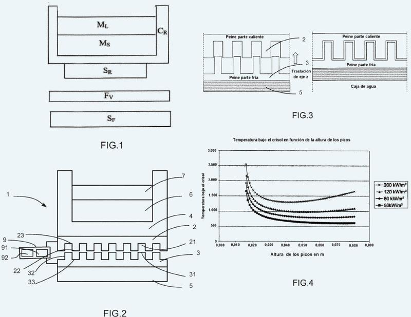 Intercambiador térmico de un sistema de solidificación y/o de cristalización de un material semiconductor.