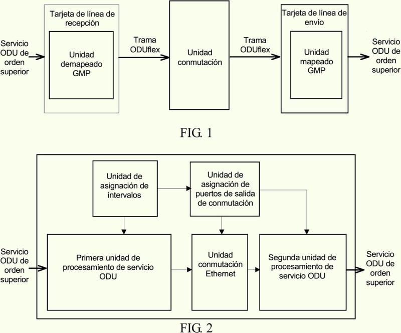 Dispositivo y método de transferencia de servicio de unidad de datos de canal óptico (ODU).