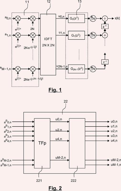 Procedimiento de modulación de una señal multiportadora de tipo OQAM, programa informático y modulador correspondientes.
