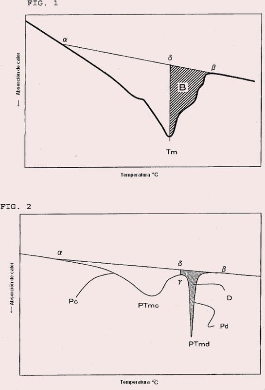 Gránulos expandidos de resina de poli(fluoruro de vinilideno) y artículos moldeados de gránulos expandidos de resina de poli(fluoruro de vinilideno).