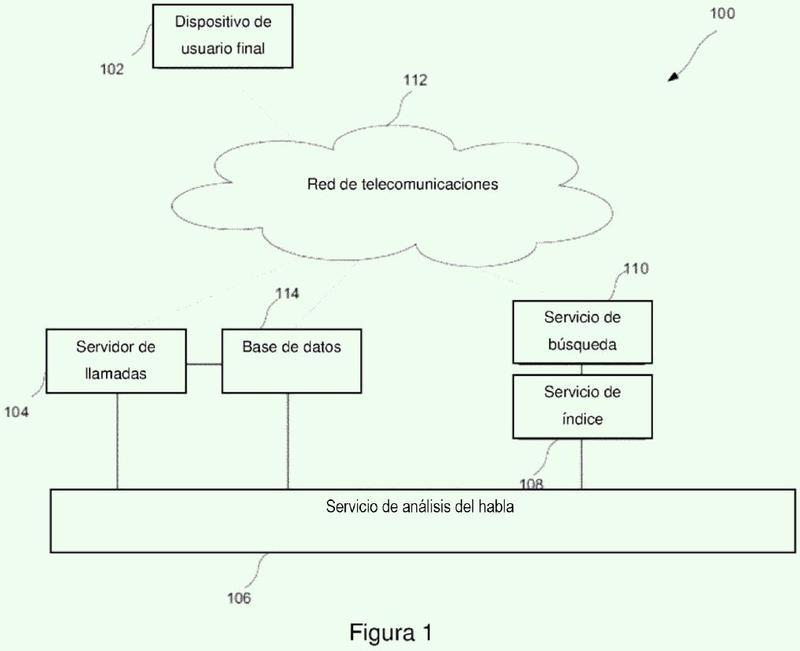Sistema y método para realizar consultas textuales en comunicaciones de voz.