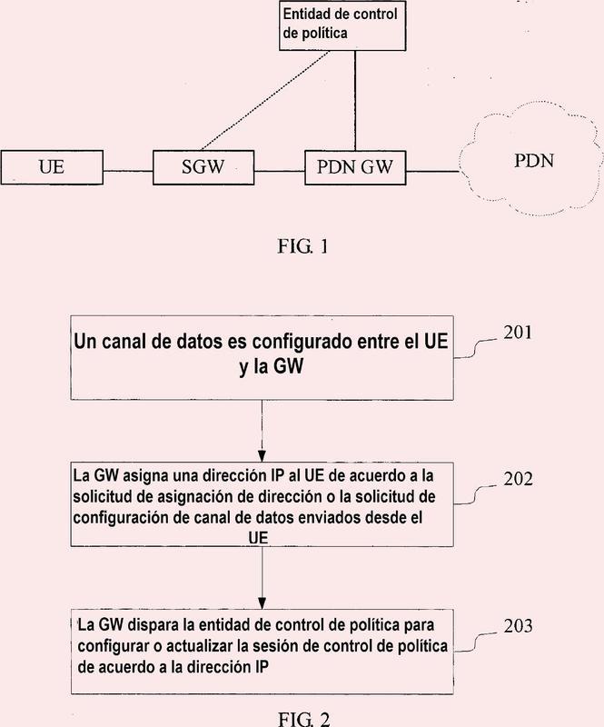 Método para establecer una conexión de datos en una red móvil y en una pasarela de red de datos de paquete.
