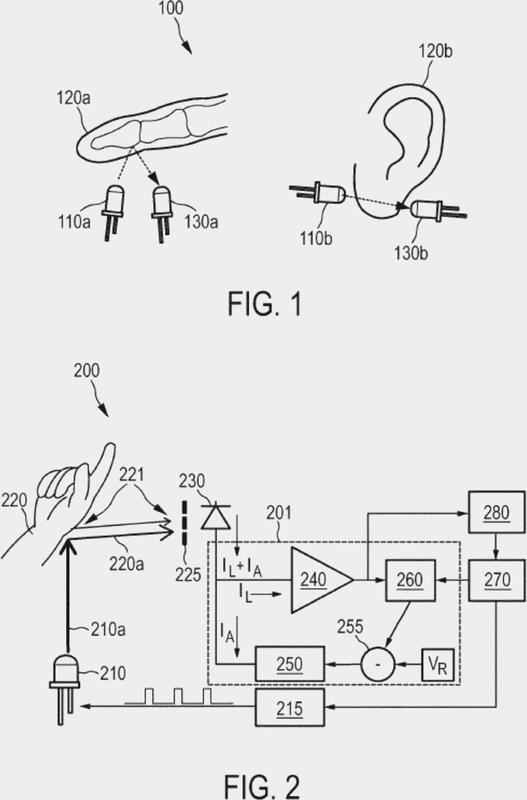 Aparato y método de sensor de fotopletismografía.