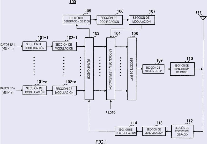 Dispositivo de estación base de comunicación de radio y método de comunicación de radio usado para comunicación multi-portadora.