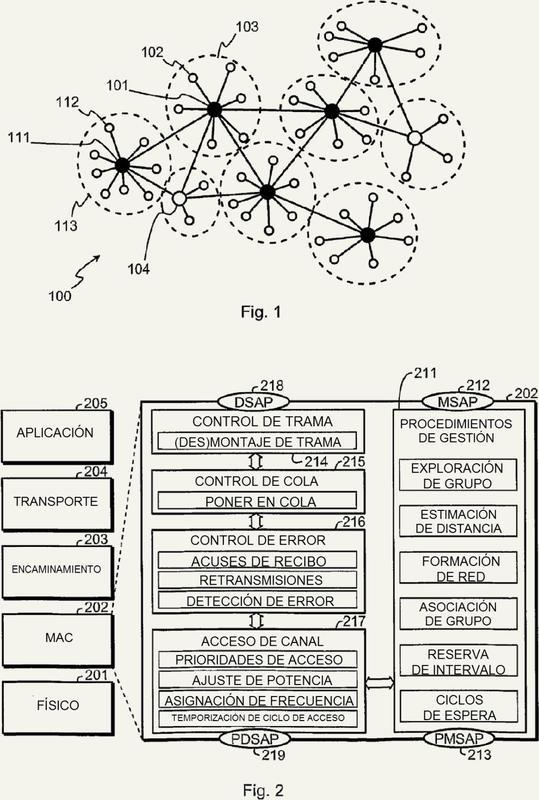 Red de sensores inalámbricos de energía eficiente y procedimiento para disponer comunicaciones en una red de sensores inalámbricos.