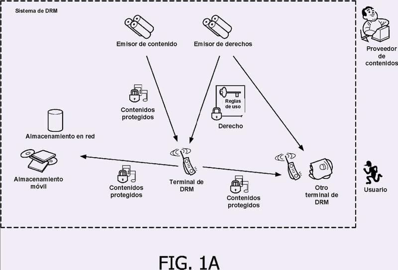 Dispositivo y procedimiento para la gestión de derechos digitales.