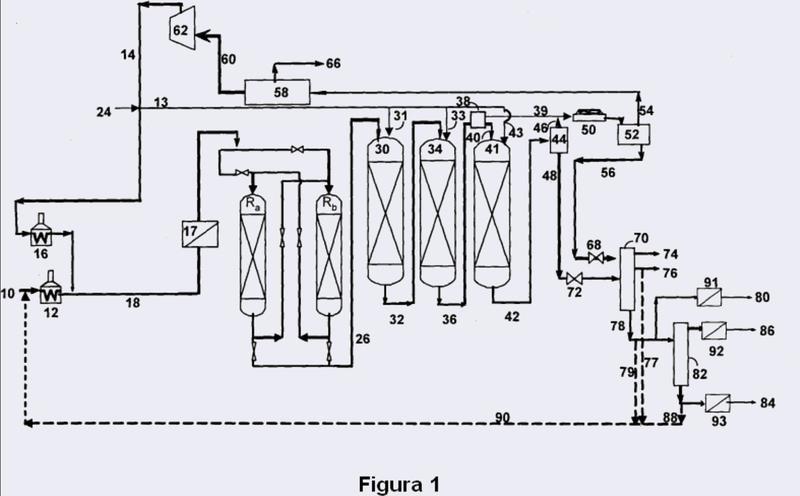 Método de hidroconversión de cargas petrolíferas en lechos fijos para la producción de combustibles derivados del petróleo con bajo contenido de azufre.