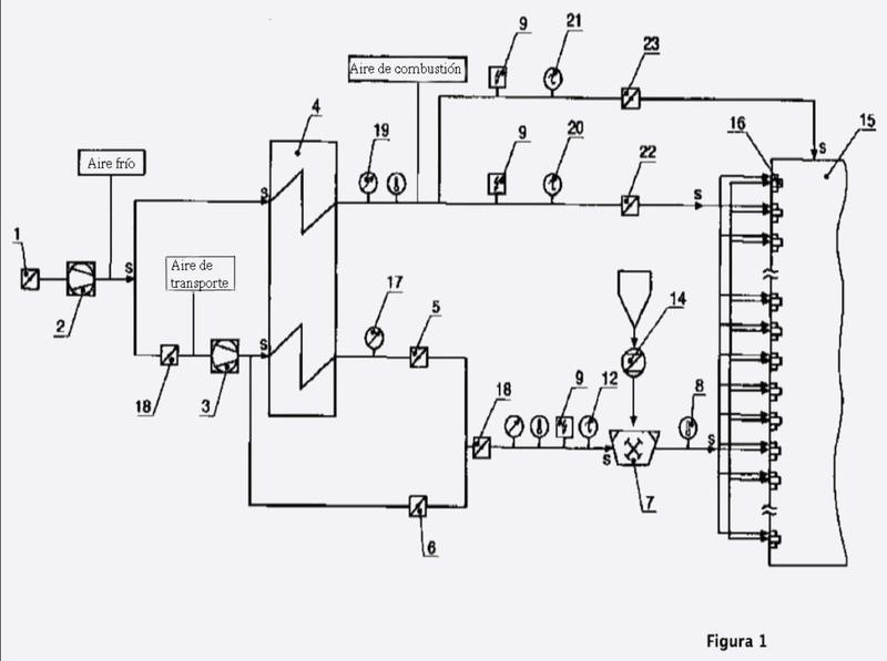 Sistema de combustión para central energética de carbón con un dispositivo para el control de la relación aire-combustible en la combustión de carbón molido y procedimiento para el funcionamiento de un sistema de combustión para una central energética de carbón.