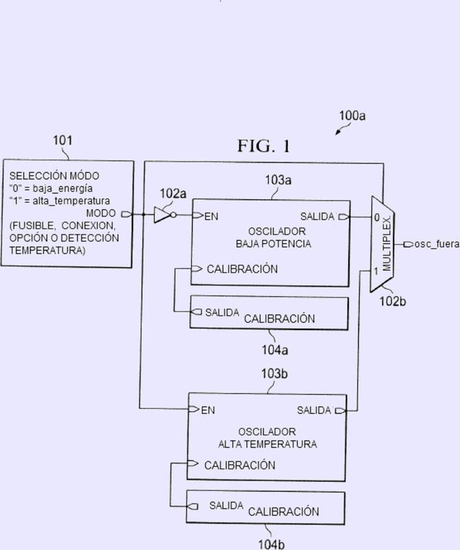 Sistema y procedimiento para operar a altas temperaturas circuitos de bajo consumo de energía.