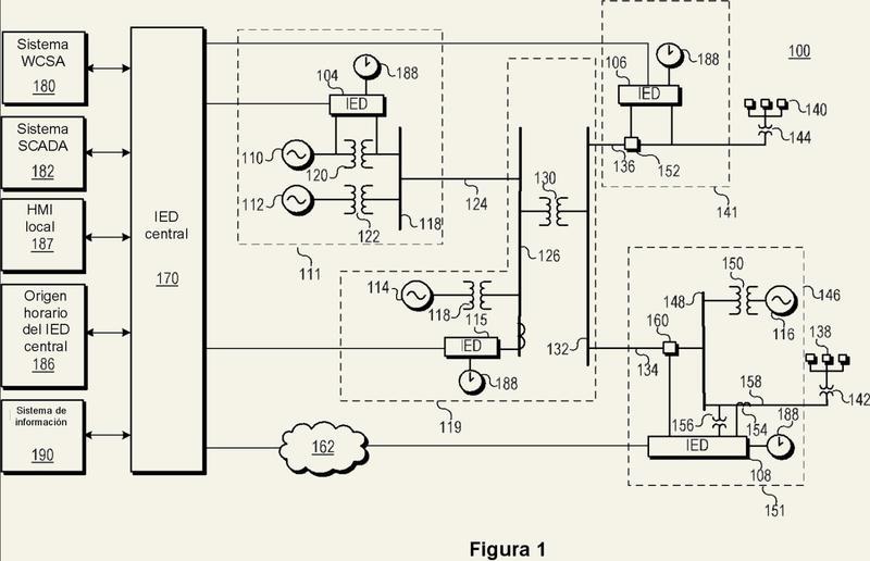 Protección y control asistidos por topología adaptativa de sistemas de suministro de energía eléctrica.
