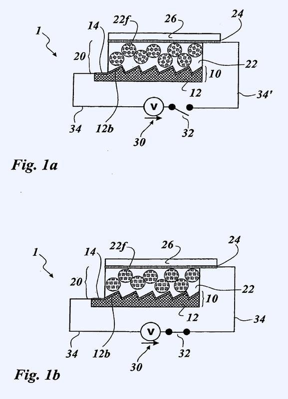 Cuerpo multicapas con sistemas de capas con efectos ópticos y controlables eléctricamente.