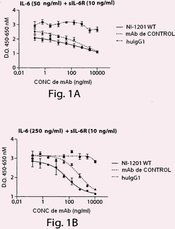 Anticuerpos anti-IL-6/IL-6R y métodos de uso de los mismos.