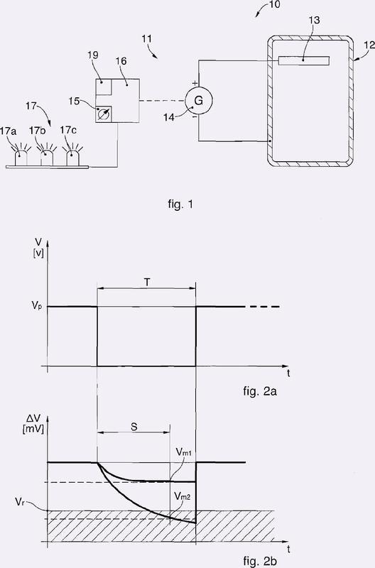 Método para controlar el funcionamiento de un aparato de calentamiento.