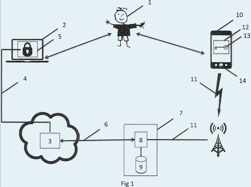 Procedimiento y sistema para autentificar a un usuario.