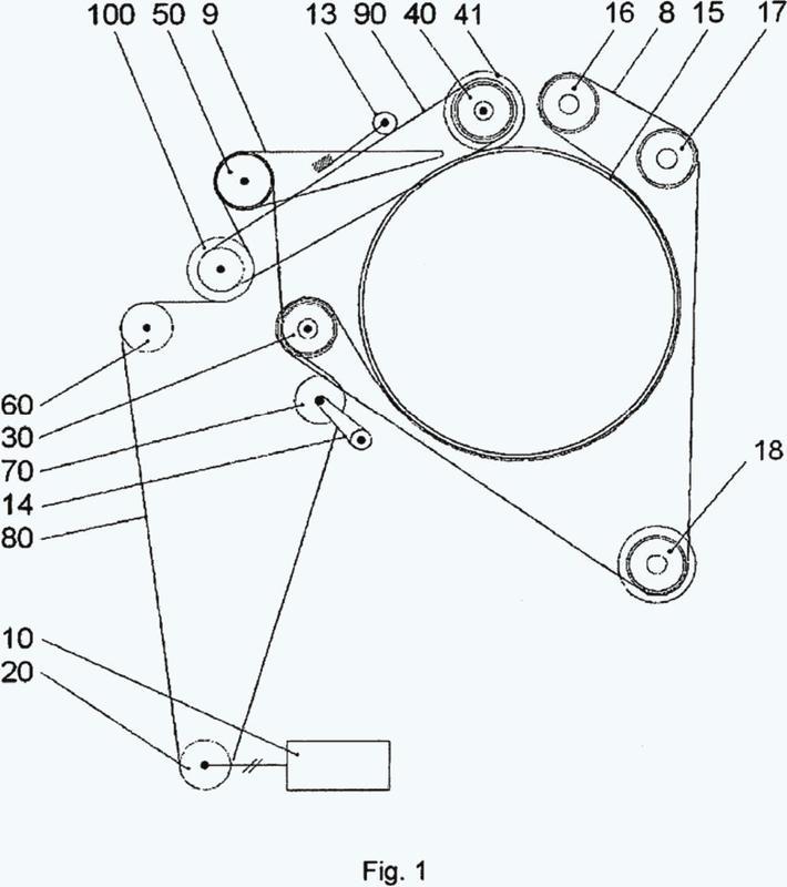 Sistema de accionamiento directo para una máquina de planchar piezas planas.