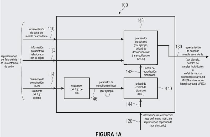 Aparato para proporcionar una representación de señal de mezcla ascendente con base en la representación de señal de mezcla descendente, aparato para proporcionar un flujo de bits que representa una señal de audio multicanal, métodos, programas informáticos y flujo de bits que representan una señal de audio multicanal usando un parámetro de combinación lineal.
