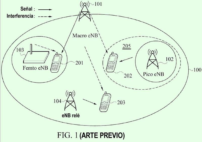 Método para determinar una petición para realizar una medición de la información de estado de un canal y aparatos de comunicaciones que utilizan el mismo.