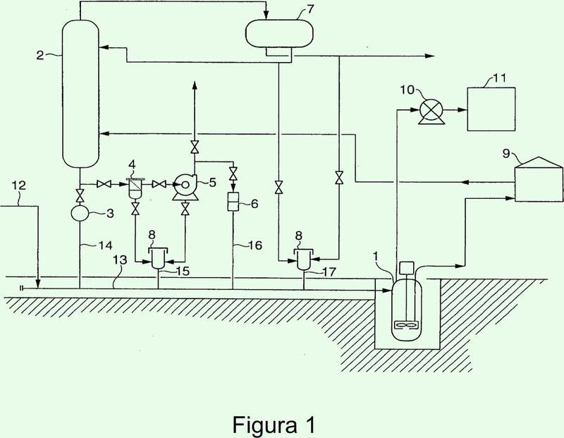 Proceso de recuperación de productos químicos líquidos en un aparato de producción de productos químicos.