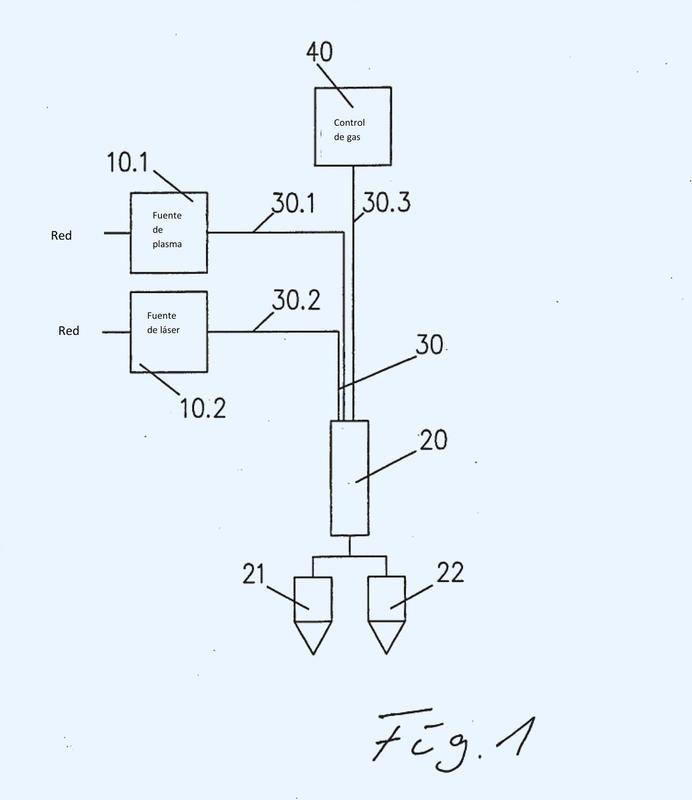 Sistema para la mecanización térmica de piezas de trabajo.