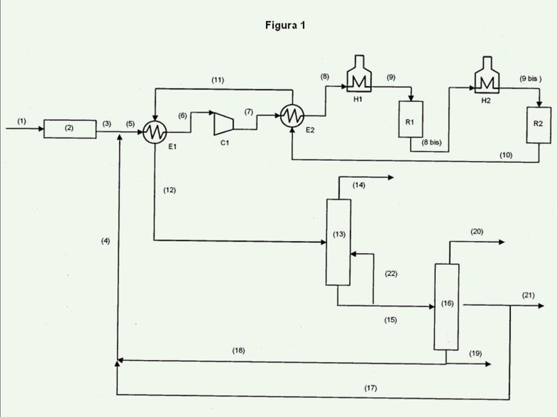 Método de deshidratación de etanol en etileno con bajo consumo energético.