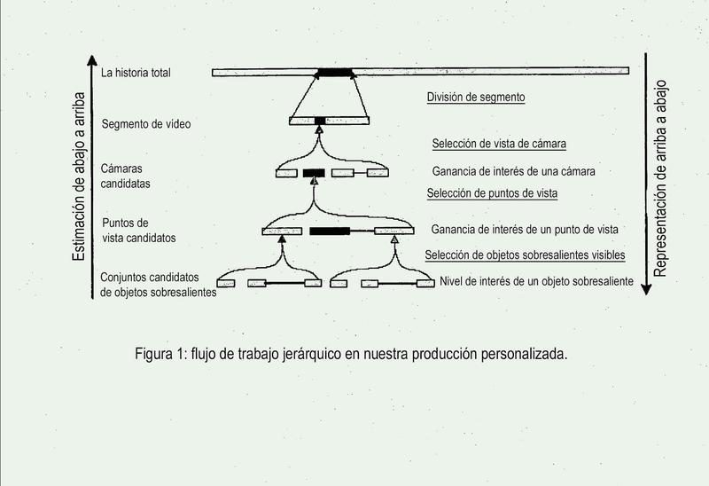 Sistemas y métodos para la producción autónoma de vídeos a partir de múltiples datos detectados.