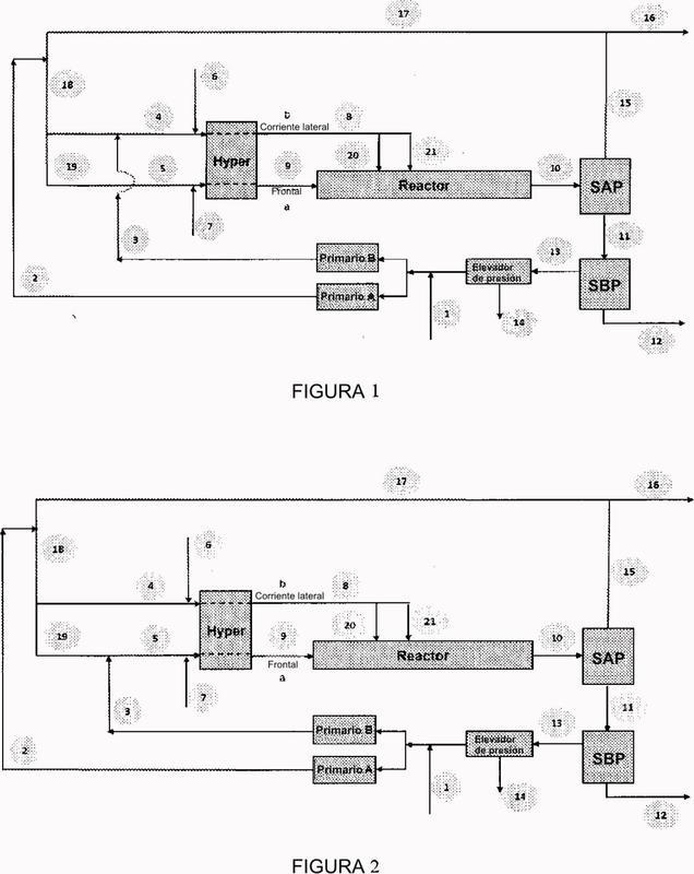 Procedimientos de polimerización con distribuciones de etileno de nueva aportación para preparar polímeros basados en etileno de baja densidad.