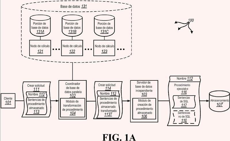 Ejecución de procedimientos almacenados en bases de datos paralelas.