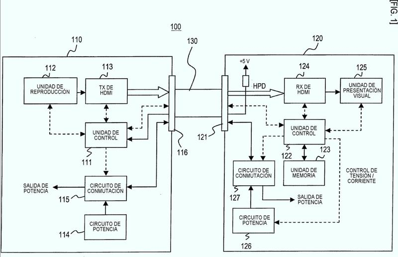Dispositivo de transmisión, método de conmutación de suministro de potencia, dispositivo de recepción.