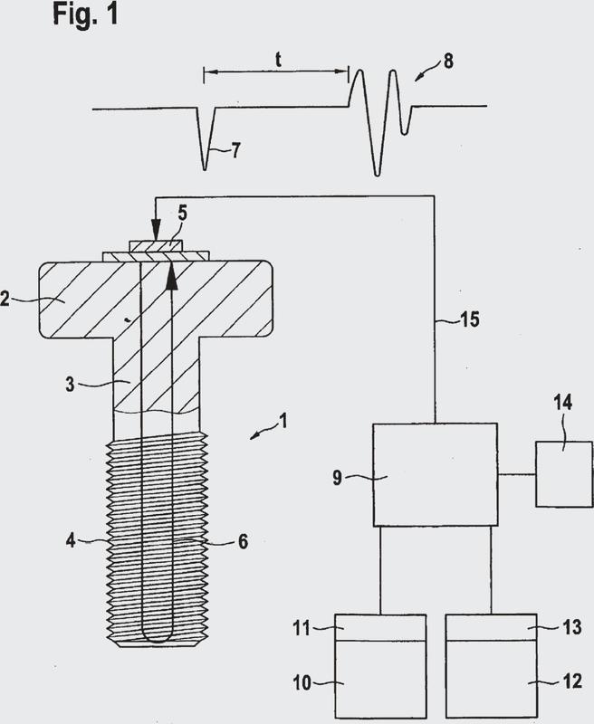Procedimiento para la corrección de la influencia de líneas de transmisión de señal sobre cambios del tiempo de tránsito de señal en mediciones por ultrasonidos.