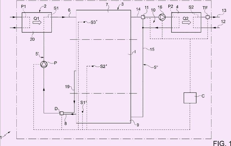 Método de control para un calentador de agua doméstica con acumulador térmico.