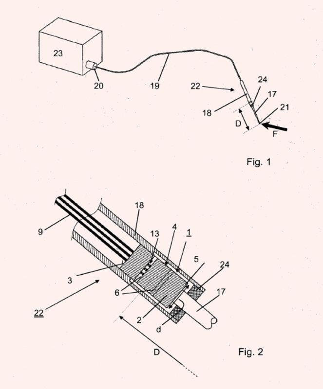 Elemento óptico sensor de fuerza e instrumento microquirúrgico.