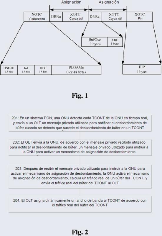 Método y sistema para mejorar la eficiencia de asignación de ancho de banda.