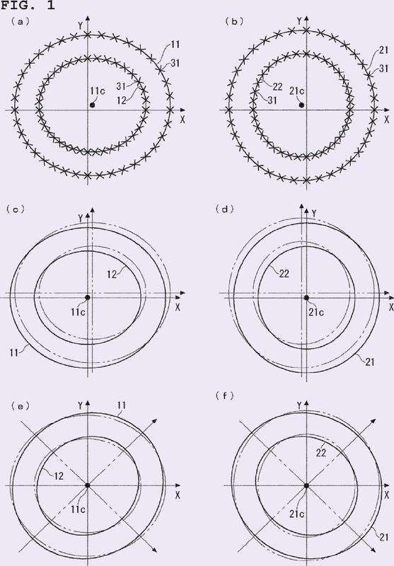 Sistema de cálculo de desalineación.