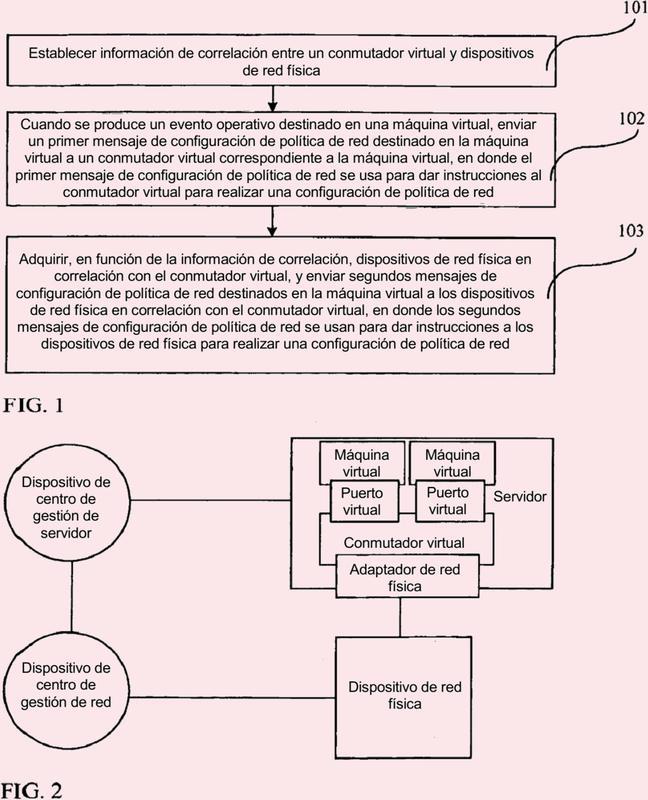 Método de configuración de política de red, dispositivo de gestión y dispositivo de centro de gestión de red.