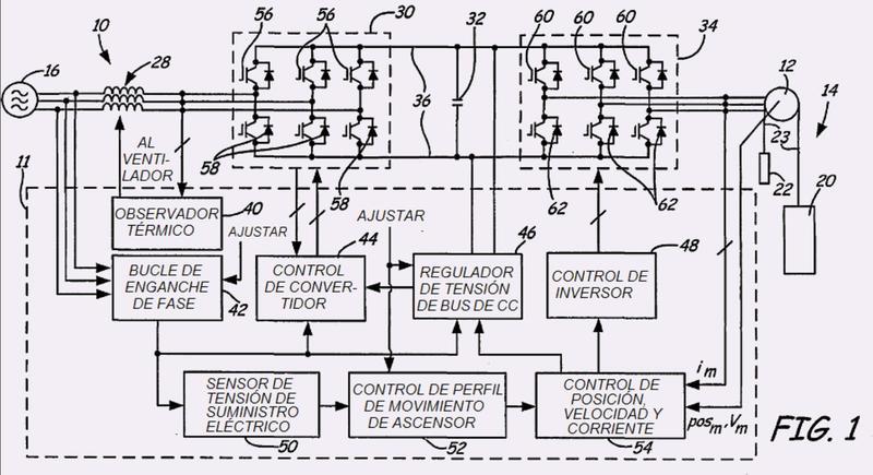Accionamiento de motor de ascensor tolerante con una fuente de alimentación eléctrica irregular.
