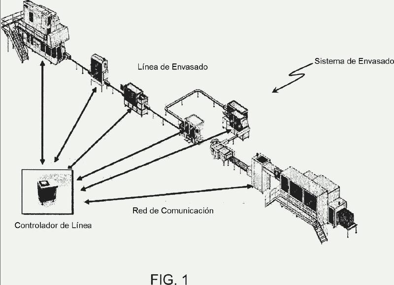 Sistema de tratamiento de alimentos y/o envasado que comprende una interfaz hombre-máquina y software.