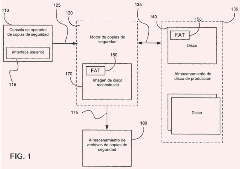 Procesamiento selectivo de objetos de sistema de archivos para copia de seguridad a nivel de imagen.