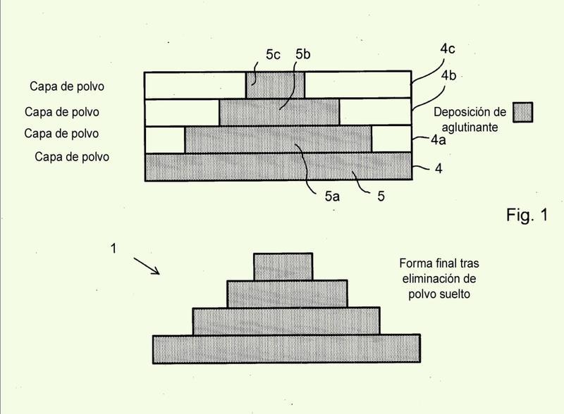 Fabricación por capas de microcomponentes de múltiples materiales de forma libre.