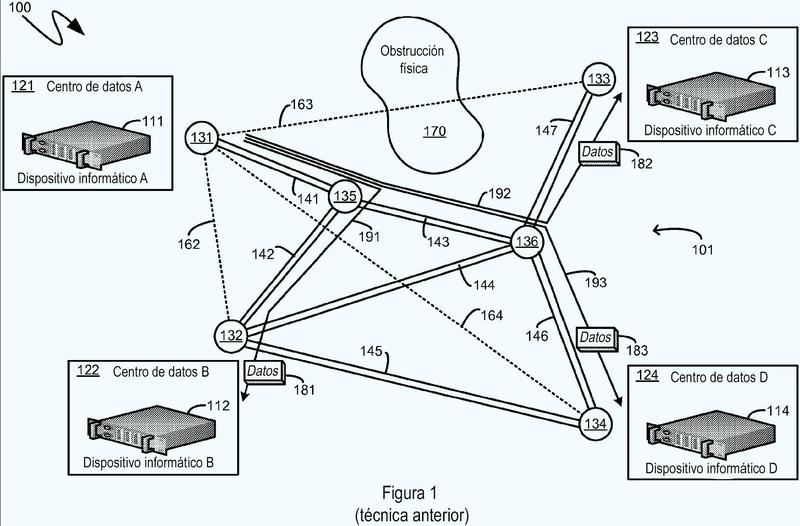 Modificaciones de enrutamiento de red para distribución de datos.