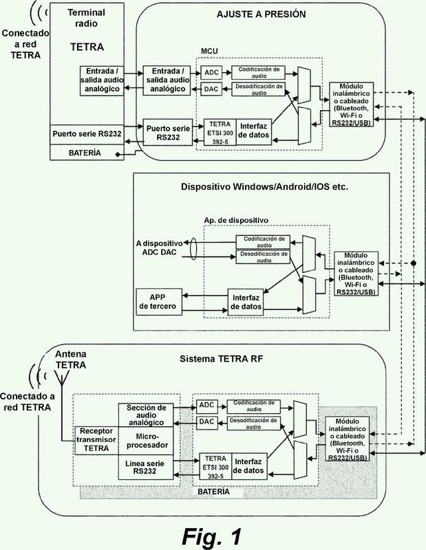 Dispositivo de conexión de audio y datos para sistemas de comunicación que funcionan con normas diferentes.