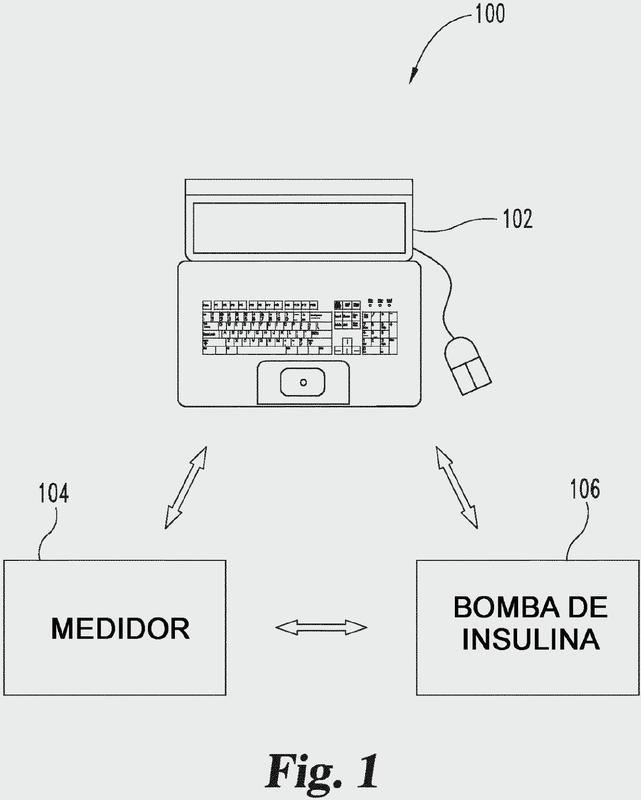 Sistema para la detección y control de la hipoglucemia.
