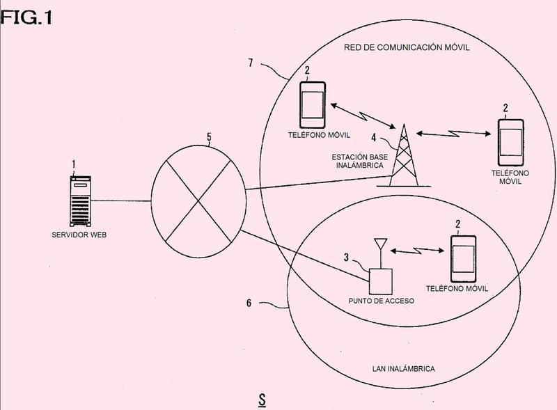 Dispositivo terminal, método de recepción de datos, programa de recepción de datos y medio de registro.