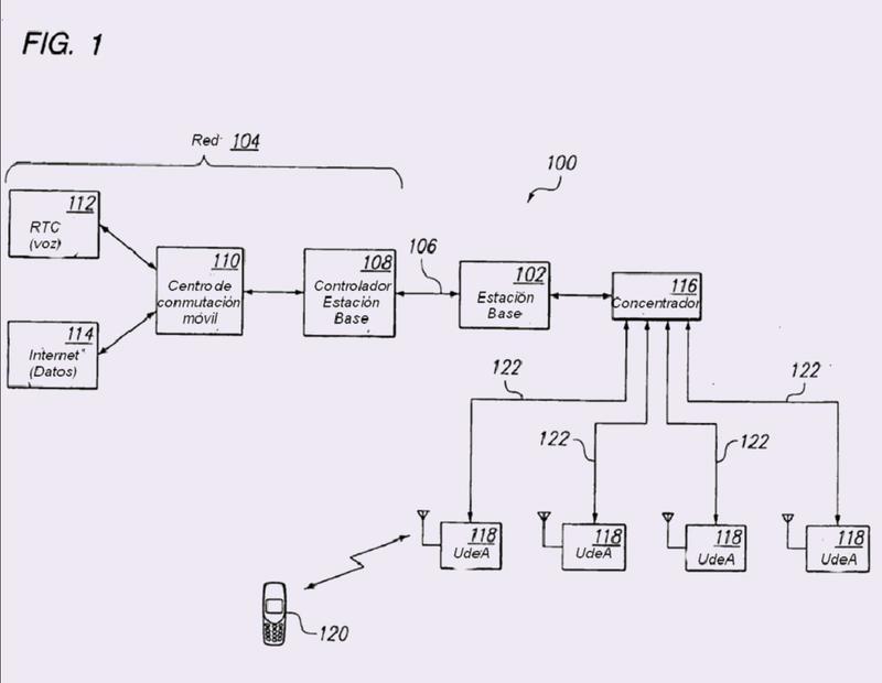 Sistema de comunicaciones de antenas distribuidas y método para implementar el mismo.