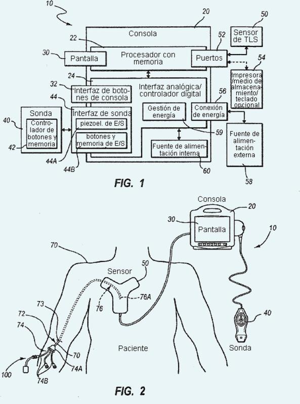 Sistema integrado para la colocación intravascular de un catéter.
