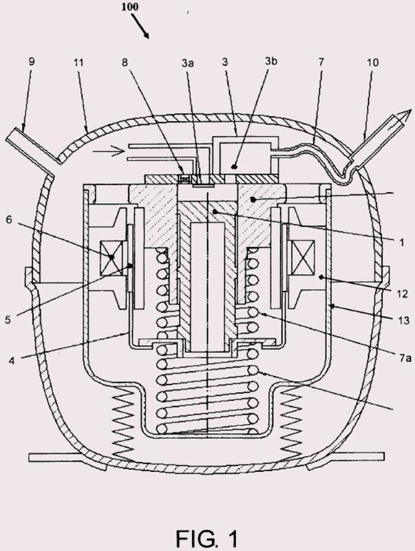 Sistema para controlar un pistón de un compresor lineal resonante, un procedimiento para controlar un pistón de un compresor lineal resonante y un compresor lineal resonante.