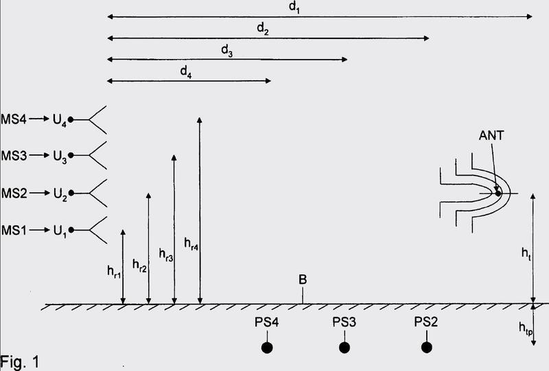 Procedimiento y disposición para medir la característica direccional de una antena que debe ser ensayada.