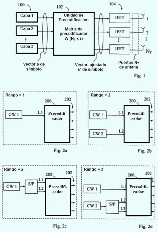 Método y aparato para transportar información de precodificación en un sistema MIMO.