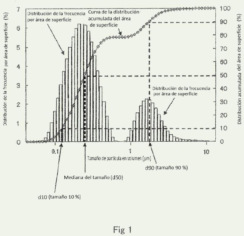 Composición de caucho nitrilo, composición de caucho nitrilo reticulable y producto de caucho reticulado.