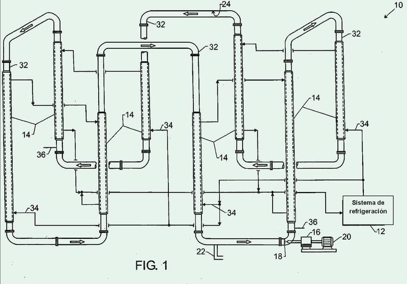 Procedimientos y sistemas para controlar el tamaño de partículas de polímero.
