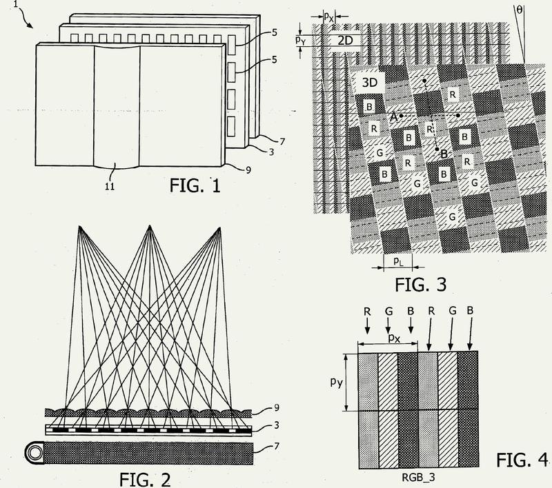 Dispositivo de visualización auto-estereoscópica.